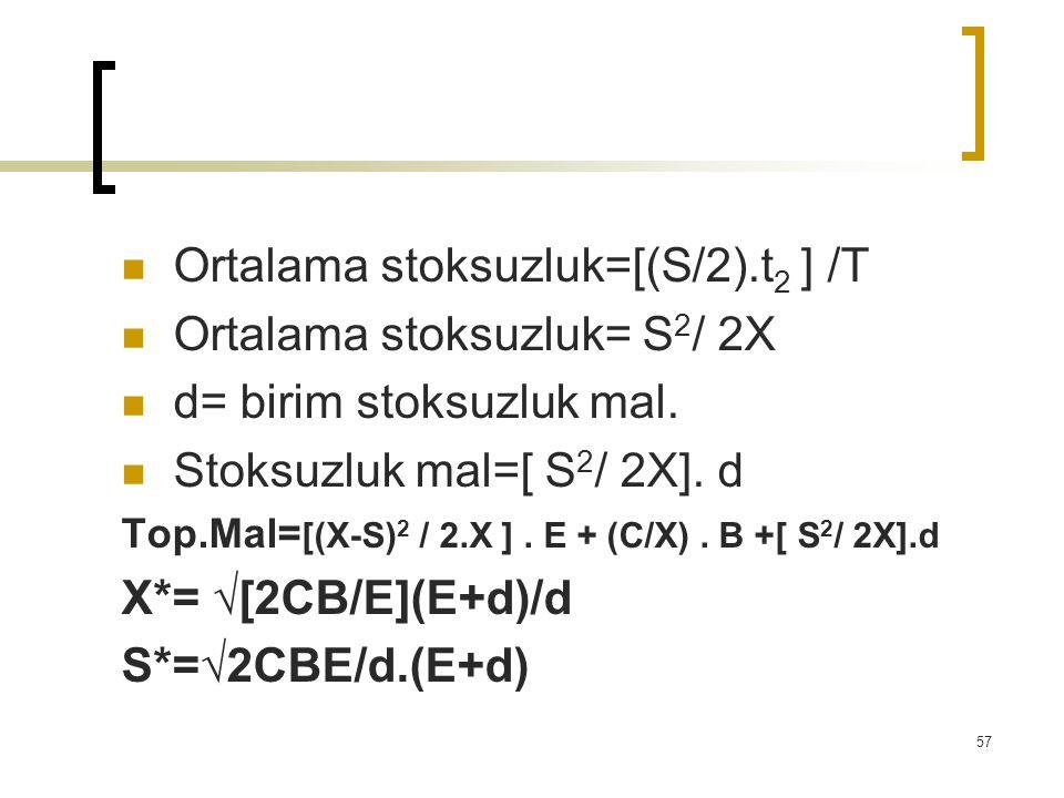 Ortalama stoksuzluk=[(S/2).t2 ] /T Ortalama stoksuzluk= S2/ 2X
